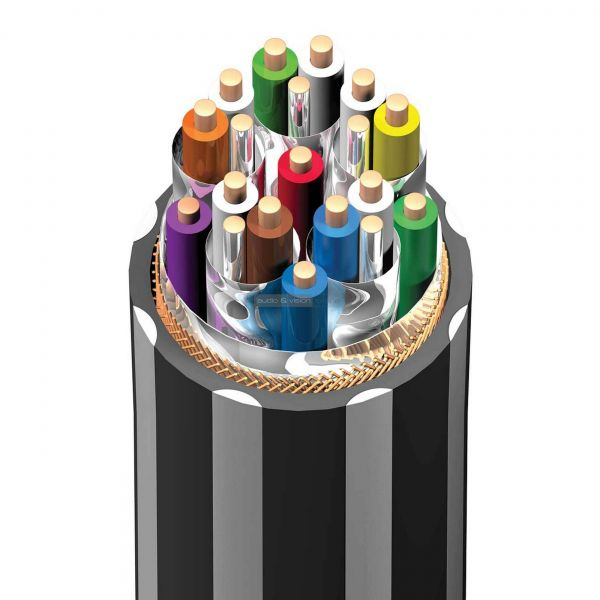 AudioQuest Pearl 48 HDMI kábel