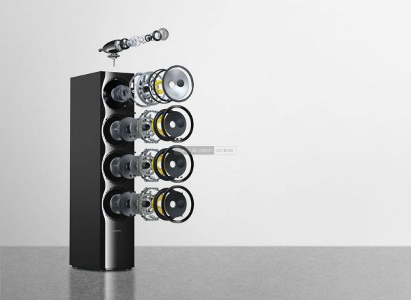 Bowers & Wilkins 702 S2 hangfal