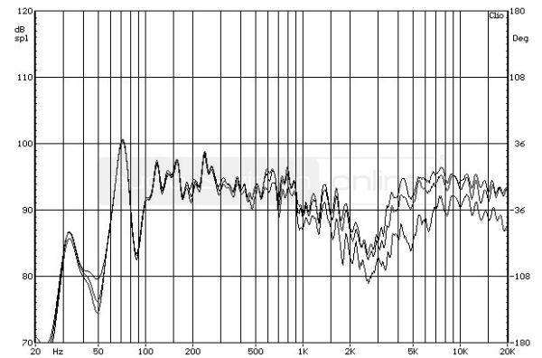 Bowers & Wilkins CM6 S2 hifi hangfal - a hangdoboz forgatásának hatása