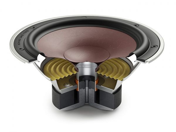 DALI OBERON 1 hangfal mélysugárzó