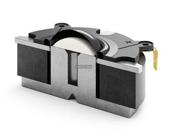 DALI OBERON ON-WALL C aktív hangfal magassugárzó