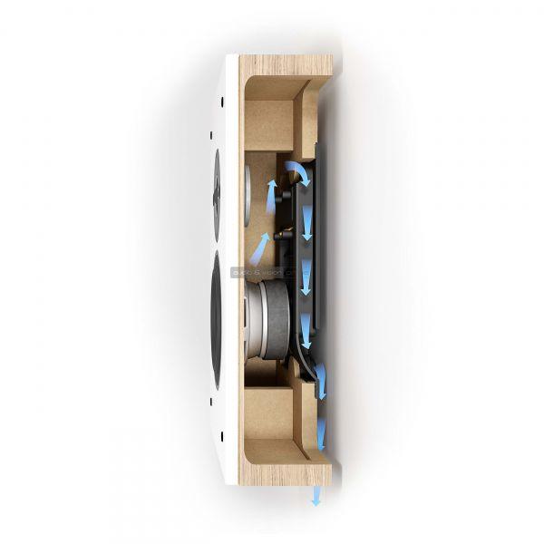 DALI OBERON ON-WALL falra szerelhető hangfal belső