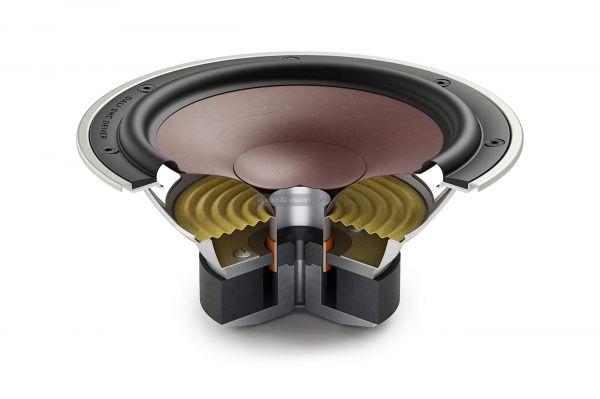 DALI OBERON ON-WALL falra szerelhető hangfal mélysugárzó