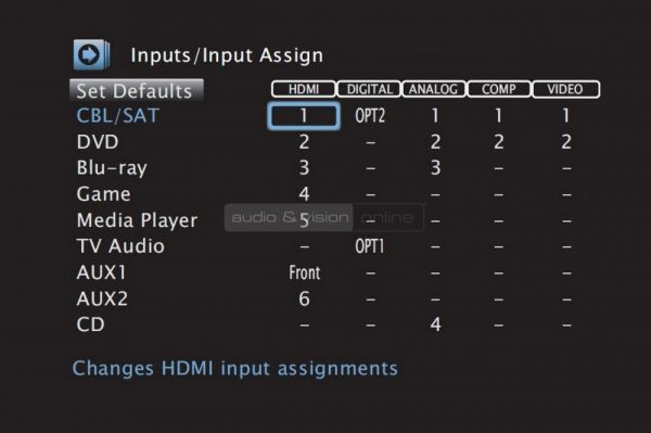 Denon AVR-X2300W házimozi erősítő menü - Input