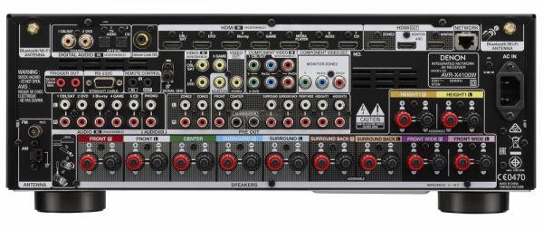 Denon AVR-X4200W házimozi erősítő hátlap
