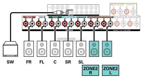 Denon AVR-X4200W házimozi erősítő zóna bekötés