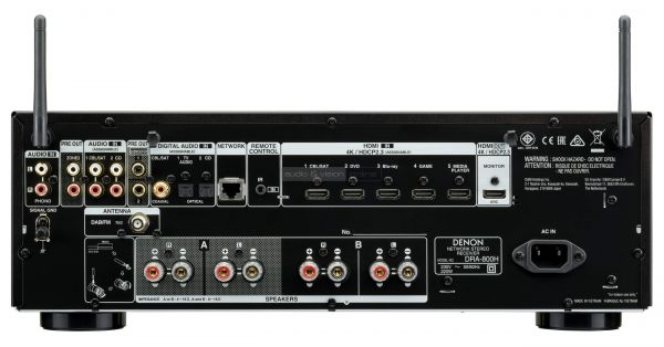 Denon DRA-800H hálózati sztereó rádióerősítő hátlap