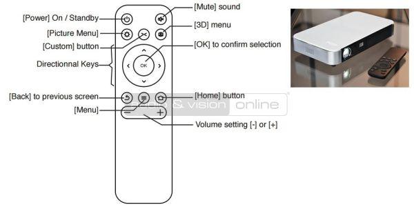 DreamVision Dreamy Geek II mini LED projektor távvezérlővel