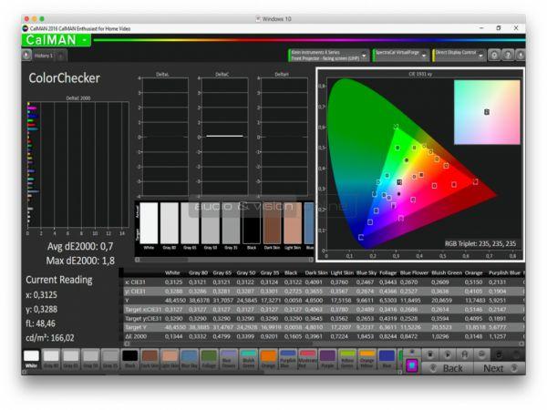 DreamVision HELIOS 4K házimozi lézerprojektor kalibráció