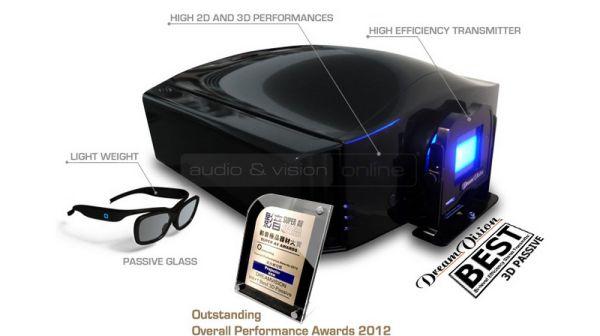 DreamVision BEST 3D passive passzív 3D projektor