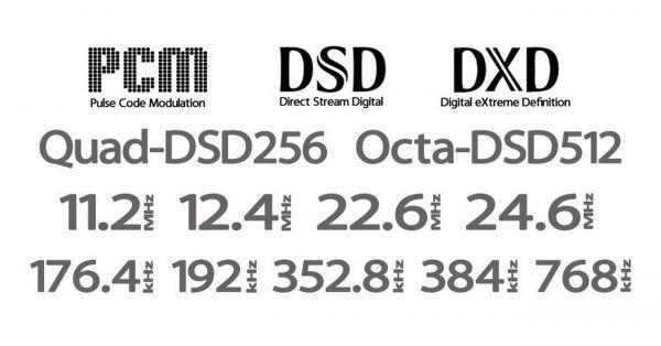 PCM DSD DXD