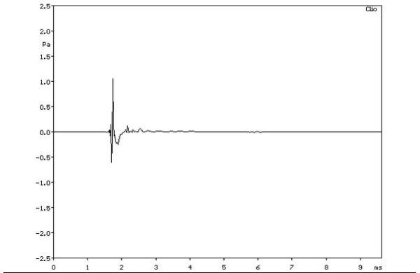 ELAC BS 403 állványos hangfal impulzus-válaszfüggvény