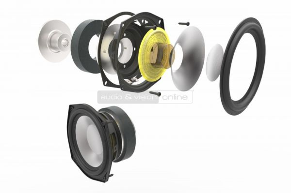 ELAC Uni-Fi FS U5 Slim hangszórók