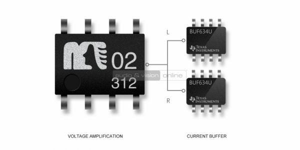 FiiO AM2 erősítő modul X7 lejátszóhoz