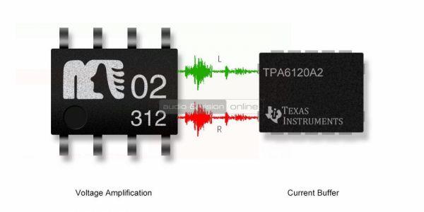 FiiO AM5 erősítő modul X7 lejátszóhoz