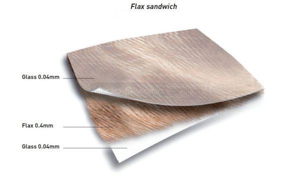 Focal Aria 926 hangfal Flax sandwich