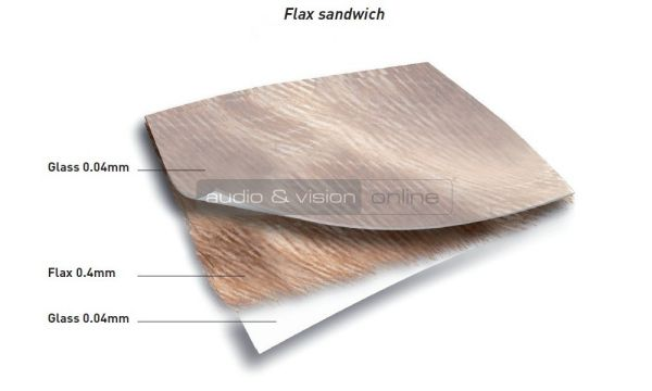Focal Flax sandwich