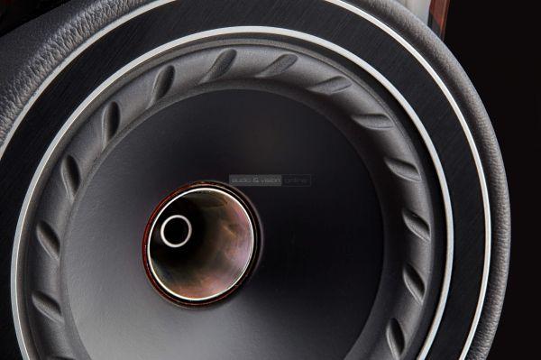 Fyne Audio F1.5 high end hangfal hangszóró