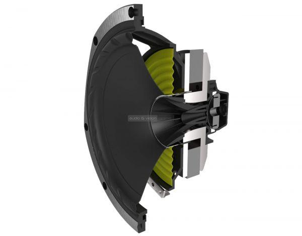 Fyne Audio IsoFlare
