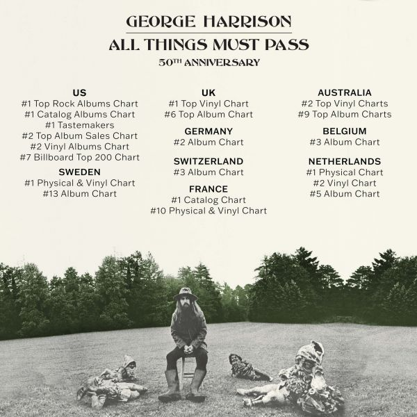 George Harrison All Things Must Pass 50th Anniversary