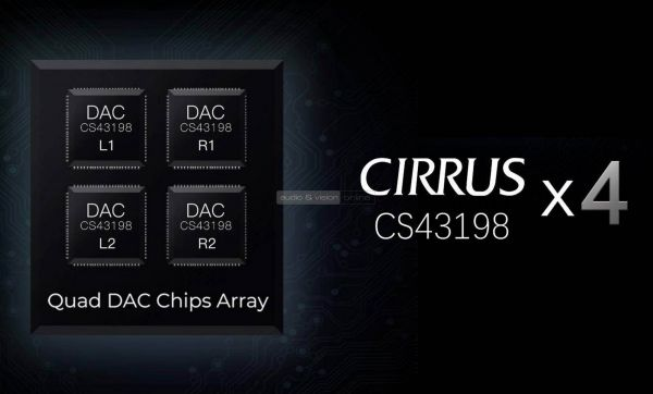 iBasso DX300 mobil zenelejátszó Quad DAC