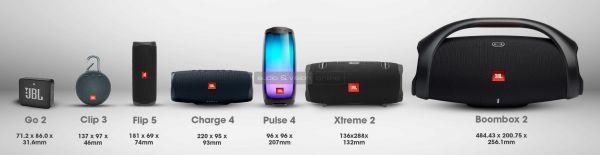 JBL Bluetooth hangszórók 2020