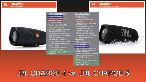 JBL Charge 4 Charge 5 Bluetooth hangszórók
