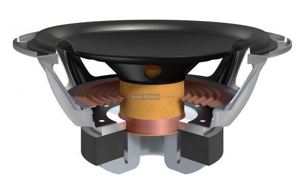 KEF Q750 hangfal Uni-Q hangszóró