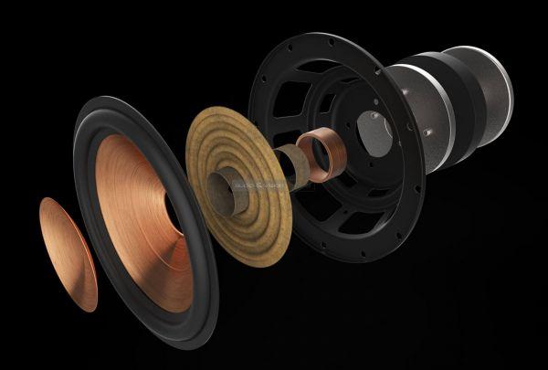 Klipsch RP-600M hangfal mélysugárzó