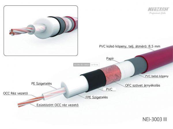 Neotech NEI-3003III koax kábel