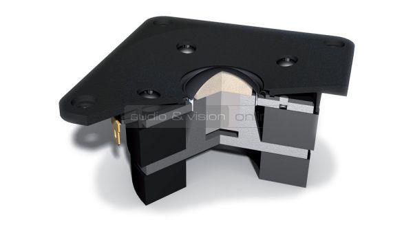 MK Sound 950 magassugárzó