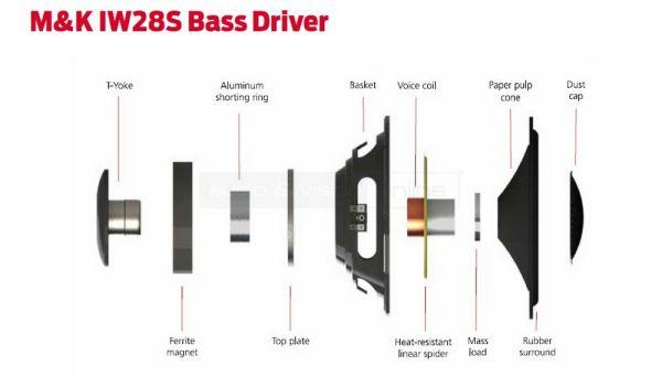 MK Sound IW-28S falbaépíthető mélysugárzó
