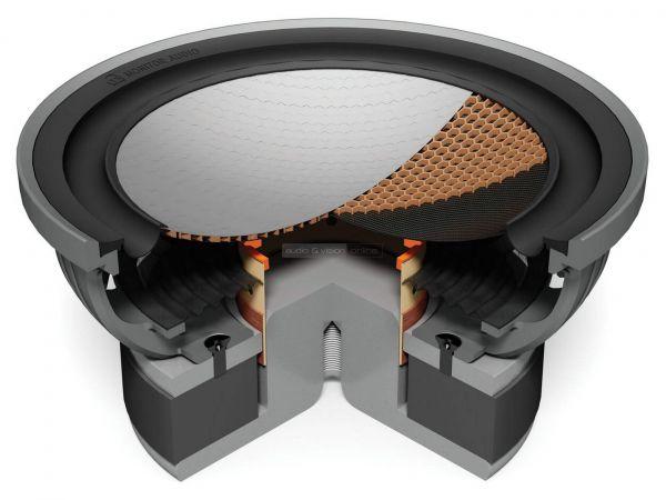 Monitor Audio Gold 100 hangfal mélysugárzó