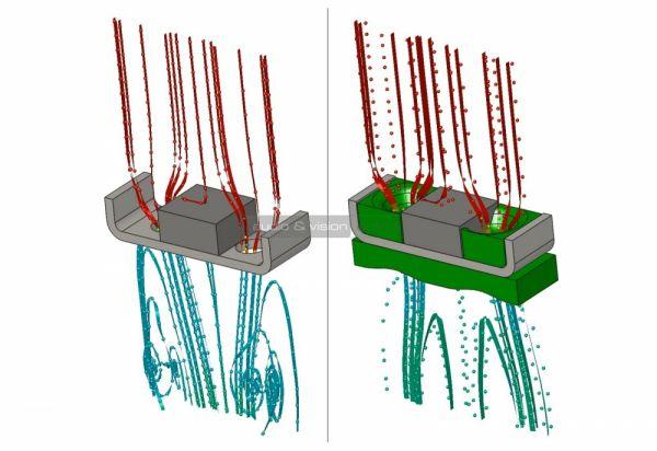 MrSpeakers ETHER és ETHER Flow diagram