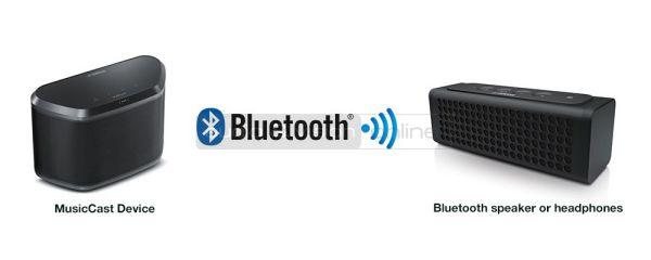 Yamaha WX-030 MusicCast hangrendszer Bluetooth