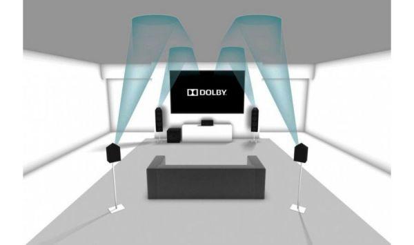 Dolby Atmos 5.1.4 falbasüllyesztett hangfalak nélkül