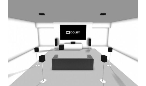 Dolby Atmos 7.1.2