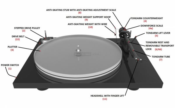 Pro-Ject Essential III analóg lemezjátszó