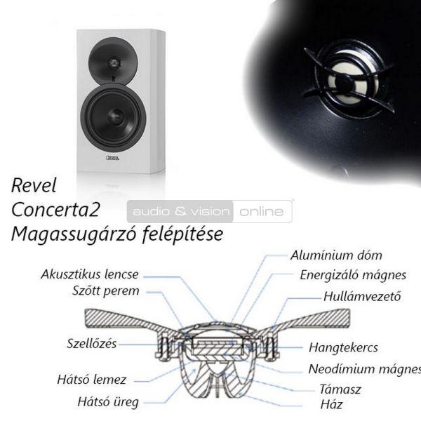 Revel Concerta2 magassugárzó