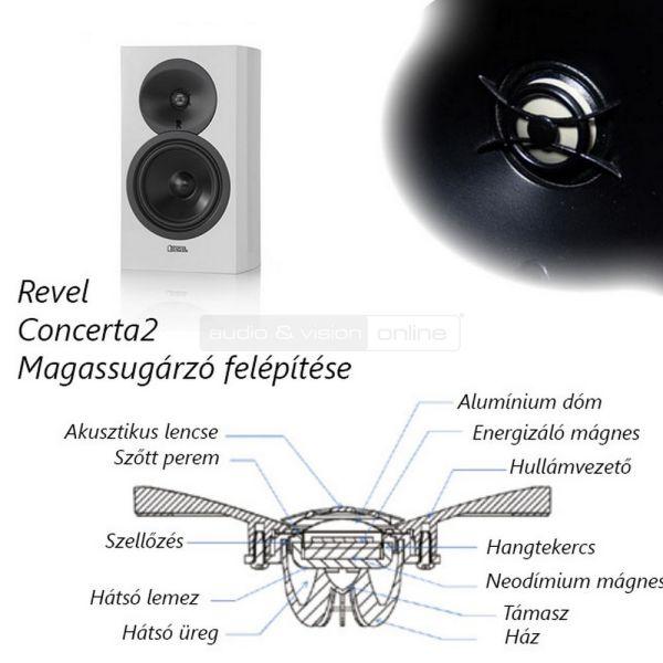 Revel Concerta2 M16 magassugárzó