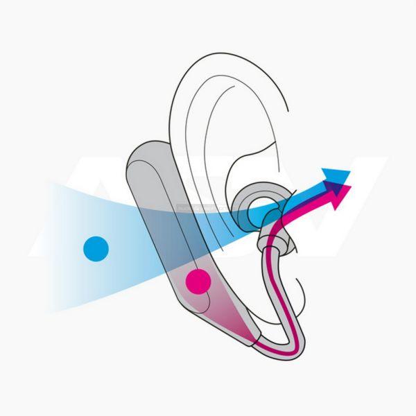 Sony Xperia Ear Duo nyitott fülhallgató