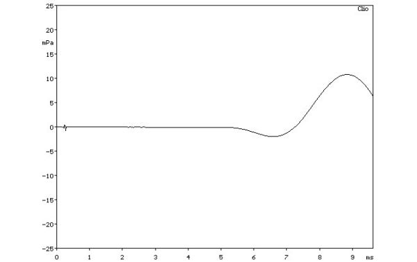 SVS PB-1000 aktív mélyláda impulzus-válaszfüggvény  SVS PB-1000 aktív mélyláda teszt SVS PB 1000 impulzus