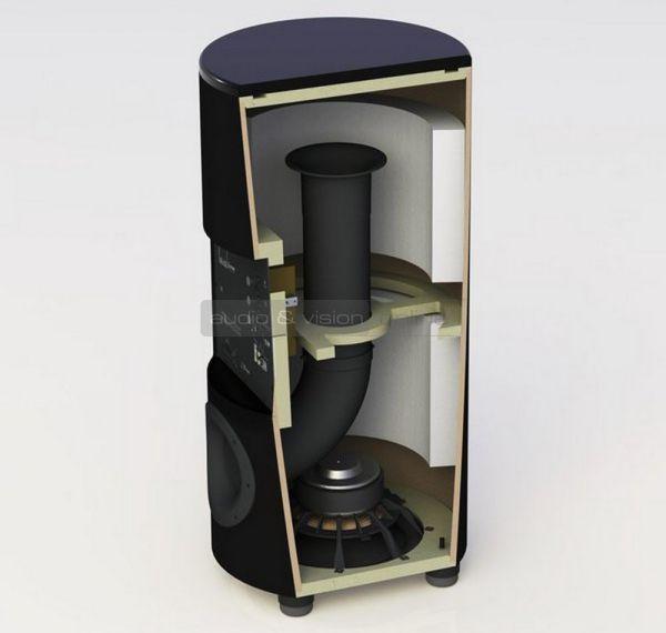 SVS PC-2000 aktív mélyláda teszt belső  SVS PC-2000 aktív mélyláda teszt SVS PC 2000 inside