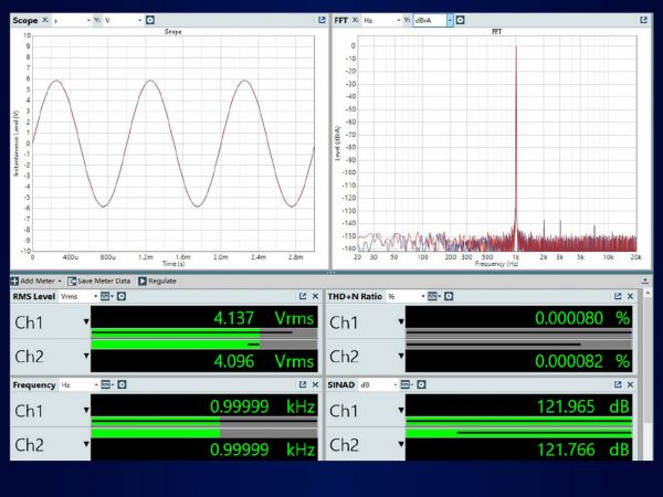 Topping D30 Pro DAC mérés