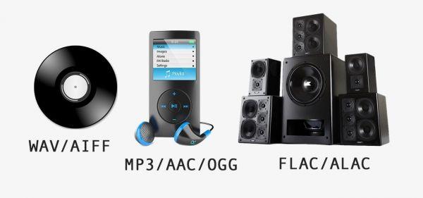 audio formátumok