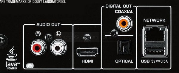 Yamaha BD-S681 Blu-ray lejátszó hátlapi csatlakozók