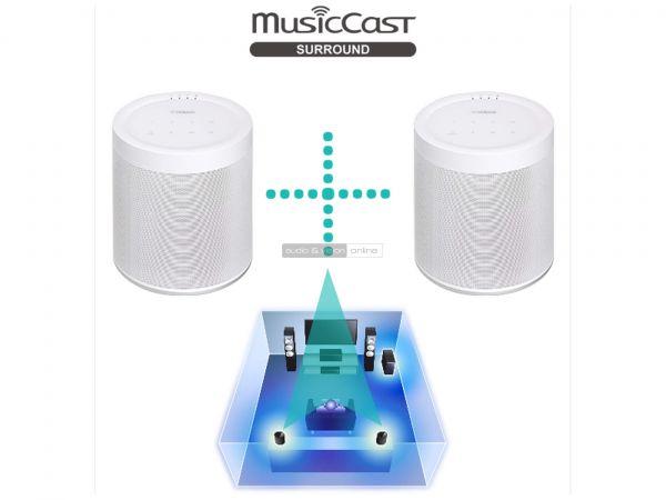 Yamaha MusicCast 20 vezetéknélküli háttérsugárzók - MusicCast Surround