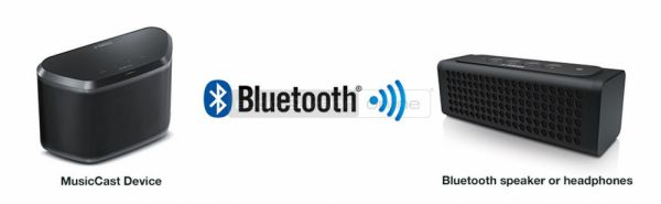 Yamaha MusicCast Bluetooth streaming