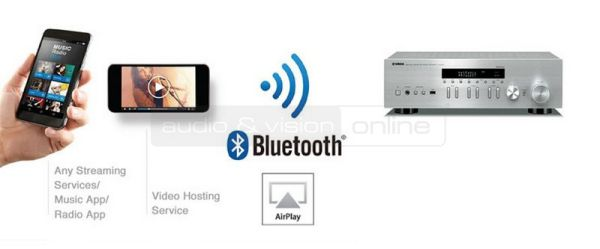 Yamaha R-N402D Bluetooth streaming
