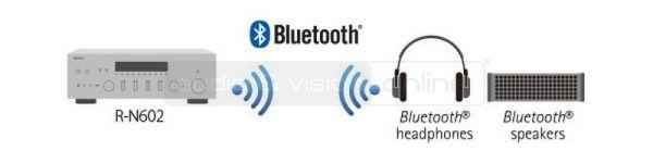 Yamaha R-N602 hifi erősítő Bluetooth
